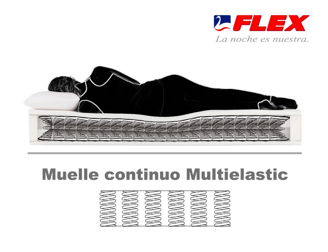 Muelle continuo multielastic flex2