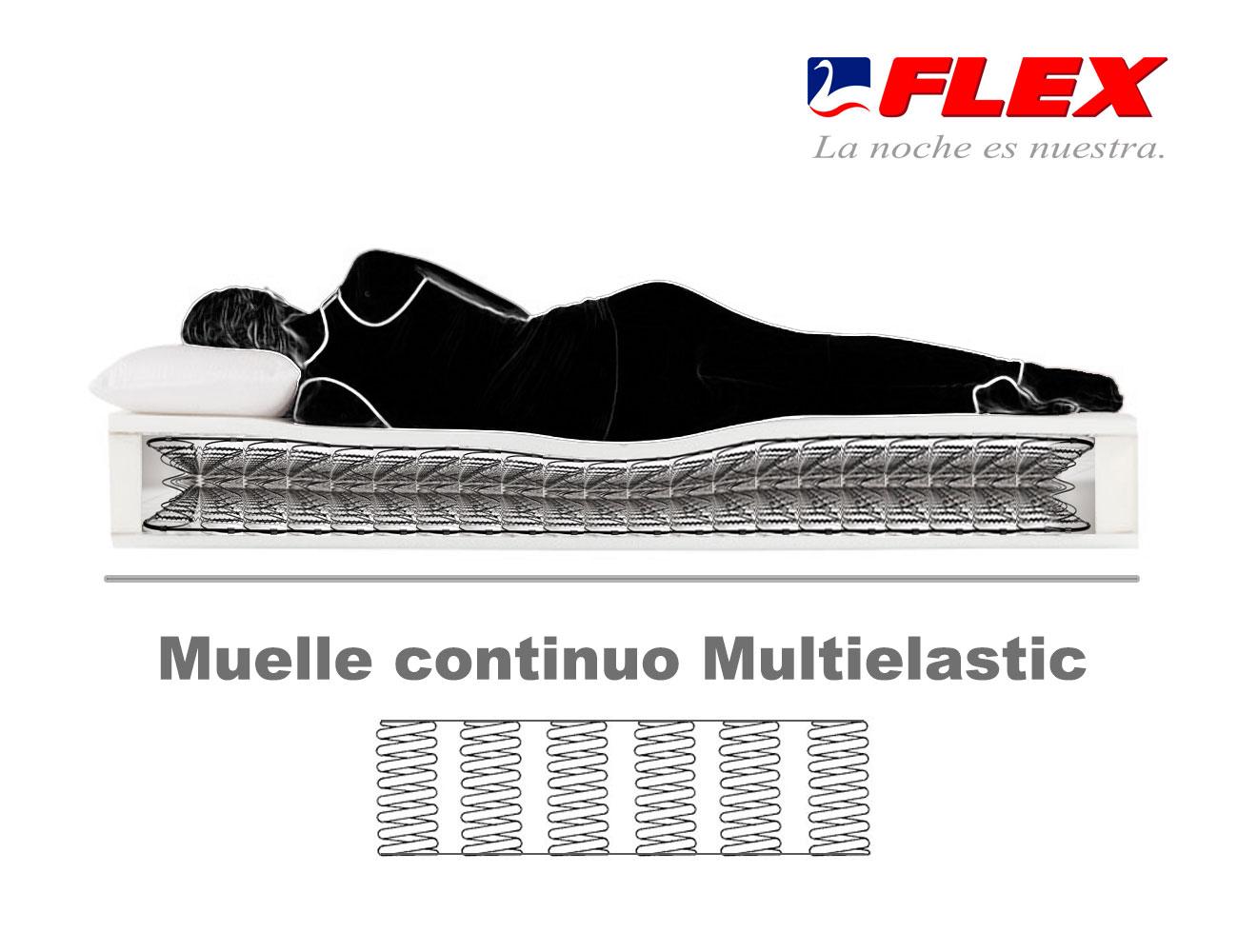 Muelle continuo multielastic flex23