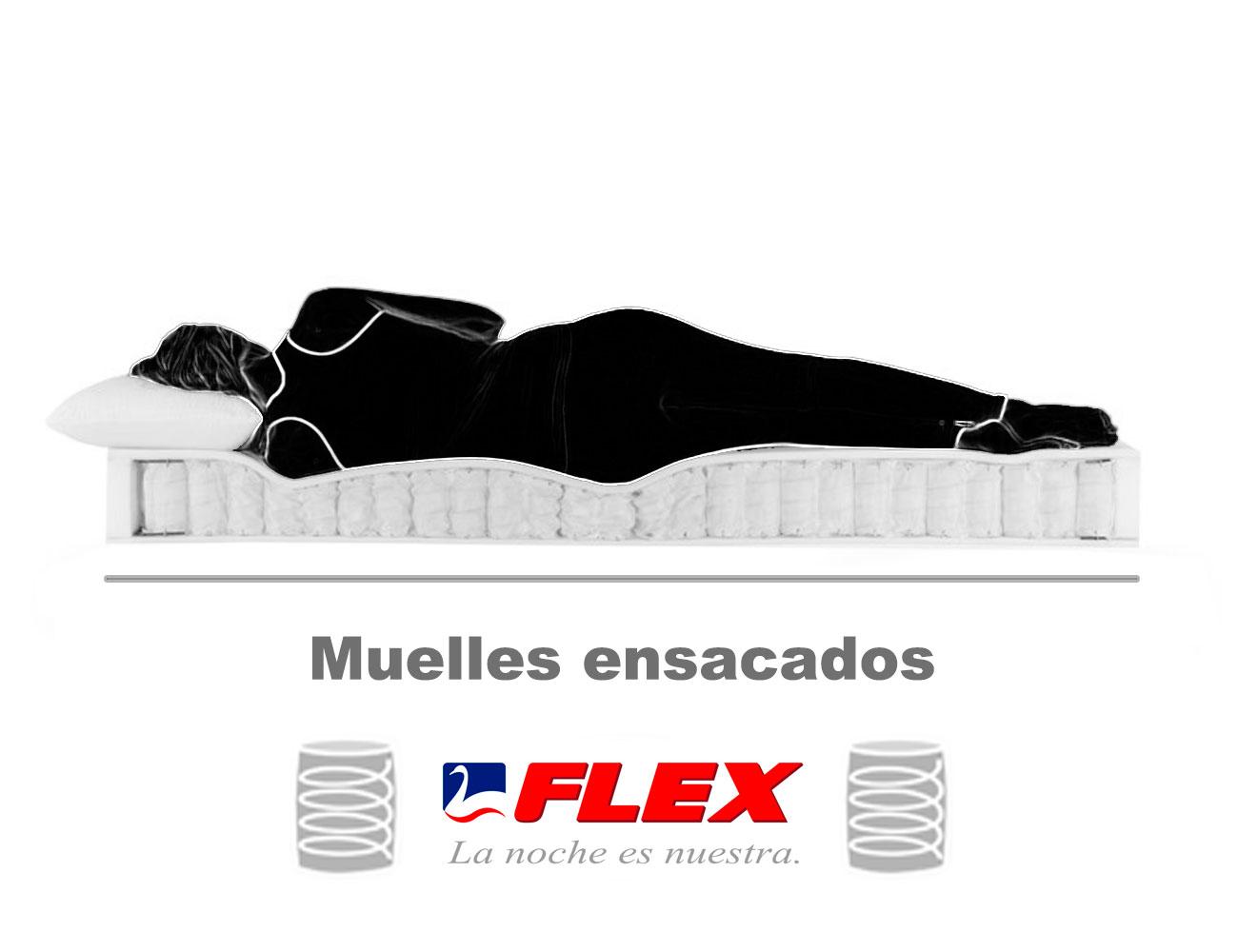 Mujer muelles ensacados flex22