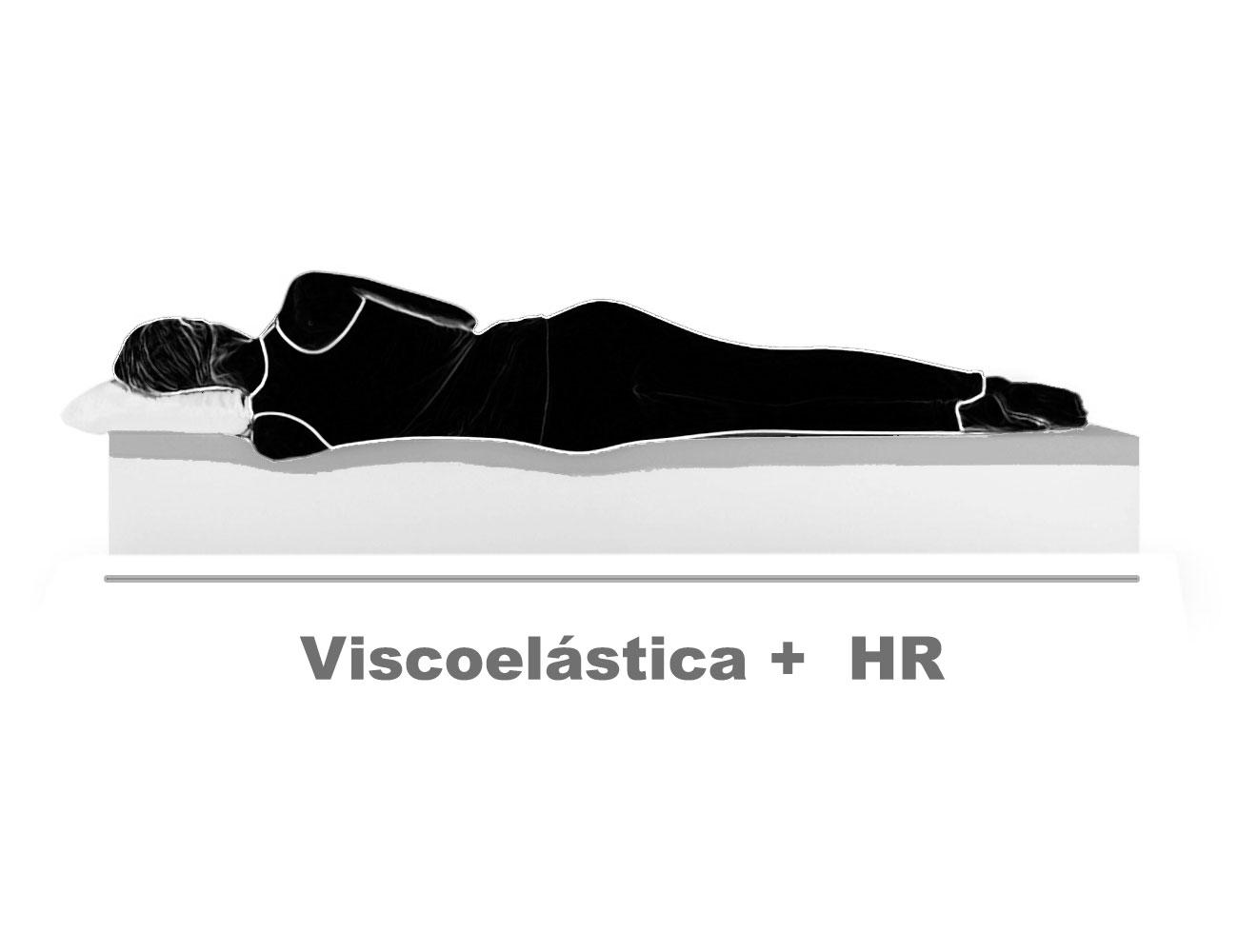 Viscoelstica hr10