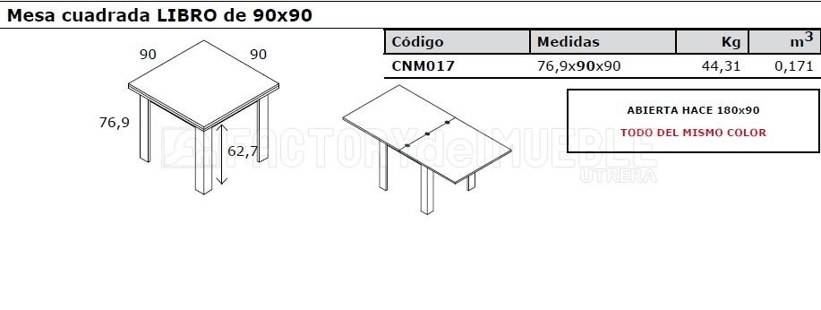 Cnm0171
