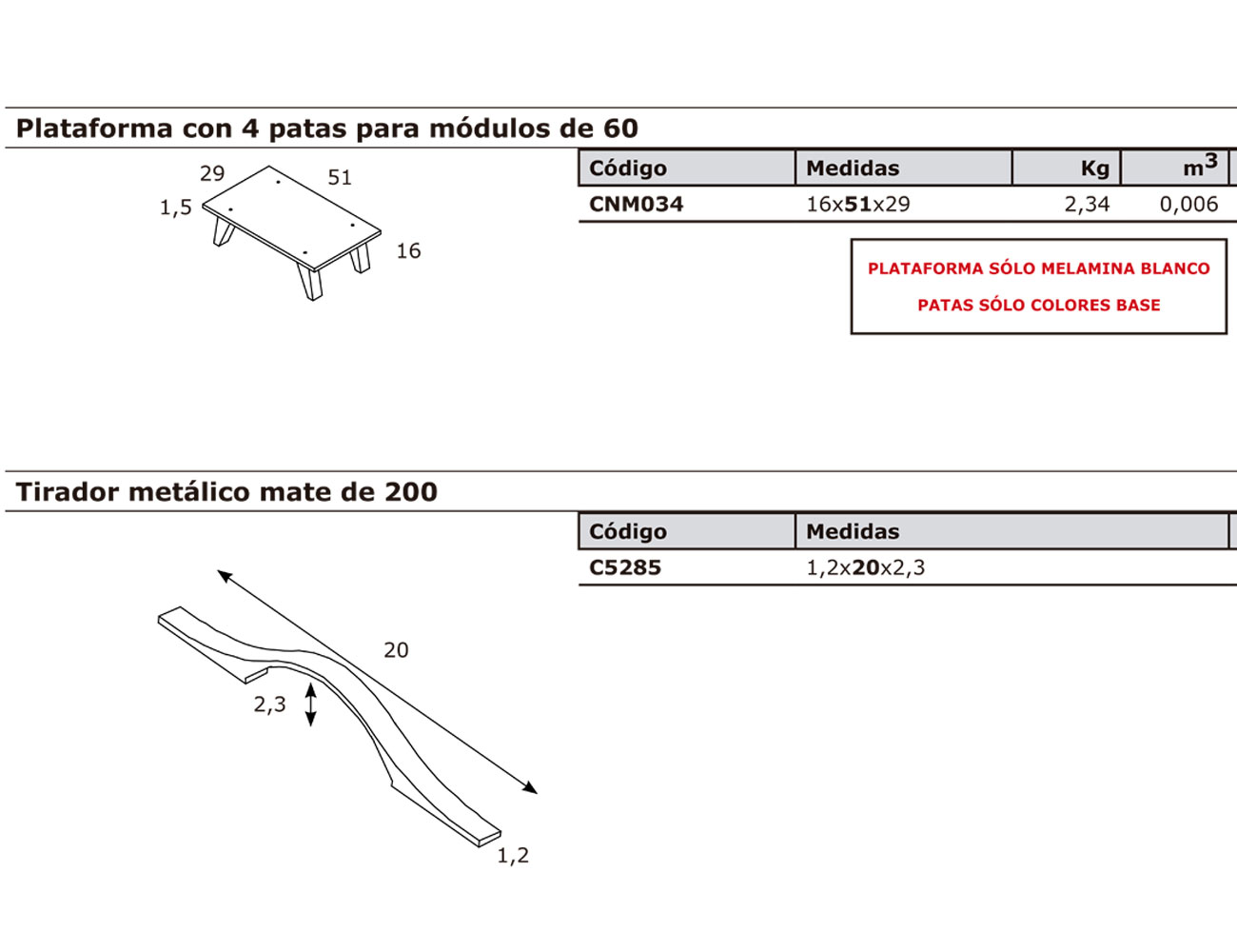 Cnm034 c5285