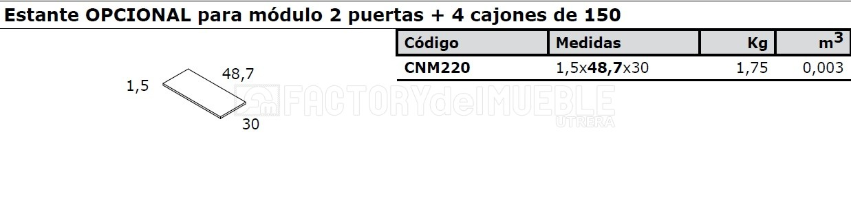 Cnm220