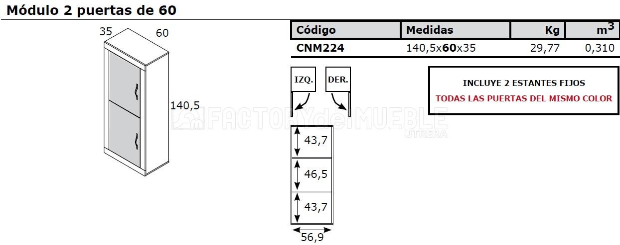 Cnm224