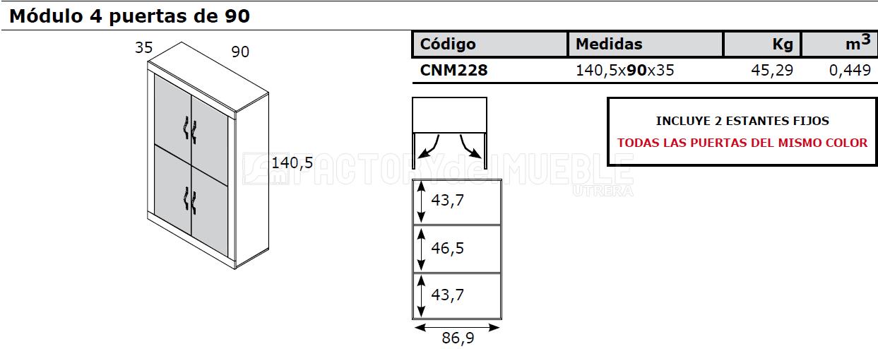 Cnm228