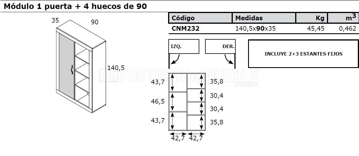 Cnm232
