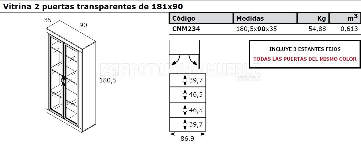 Cnm234