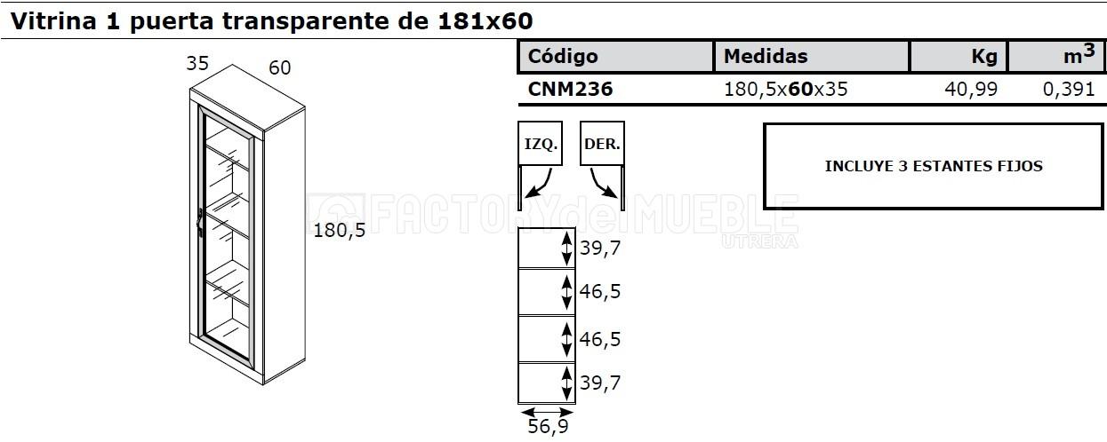 Cnm236