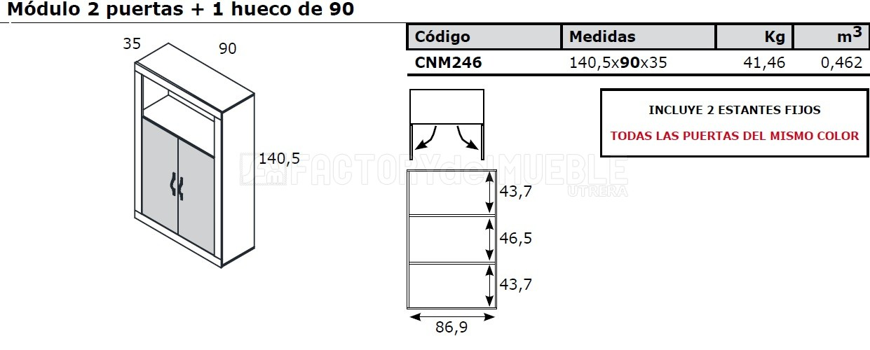 Cnm246