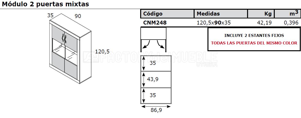Cnm248