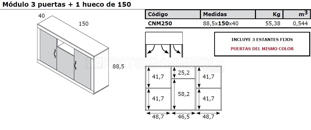 Cnm250