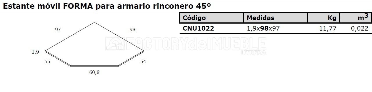 Cnu1022