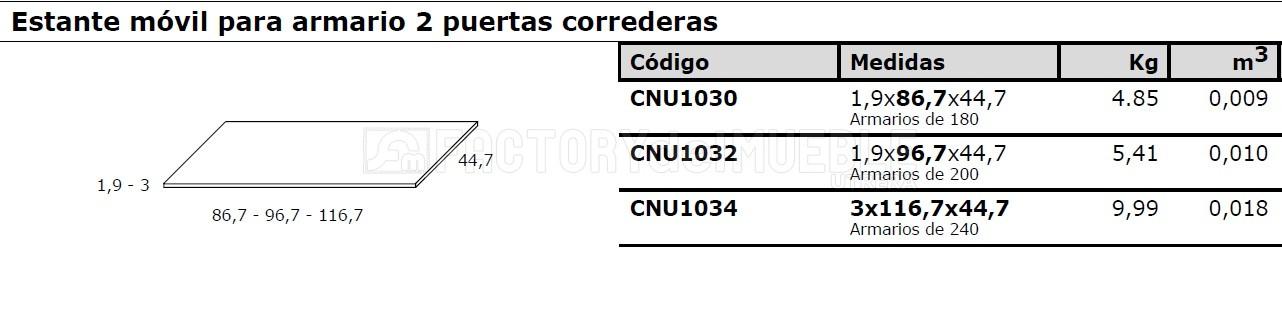 Cnu1030 _cnu1032 _cnu1034