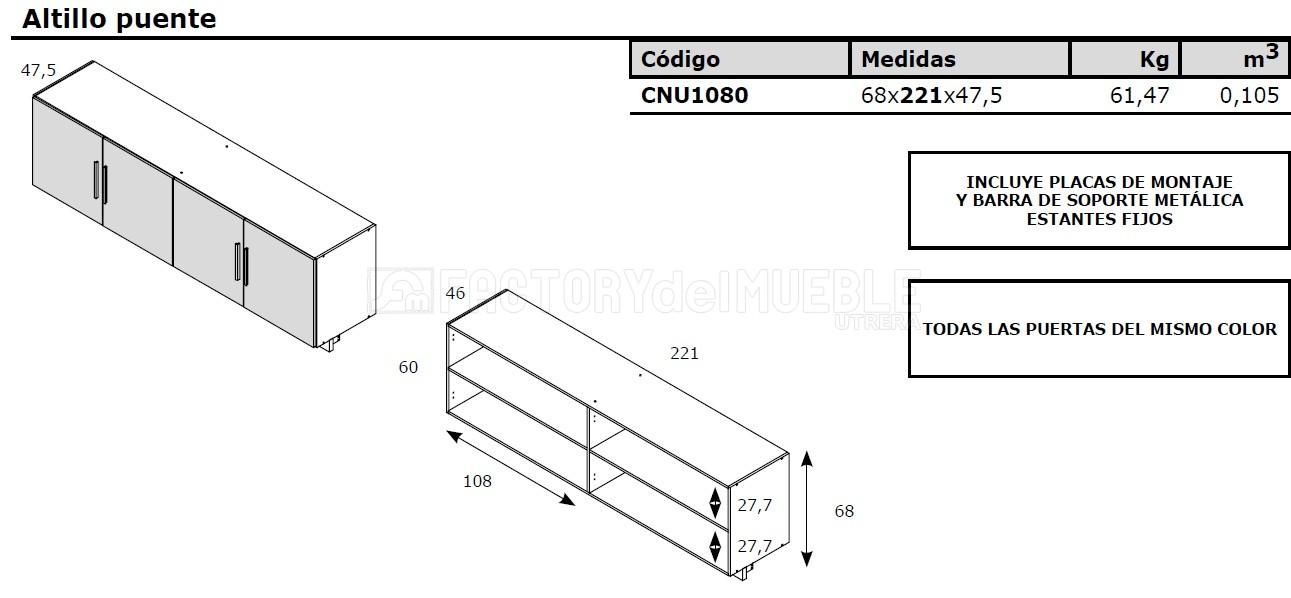 Cnu1080
