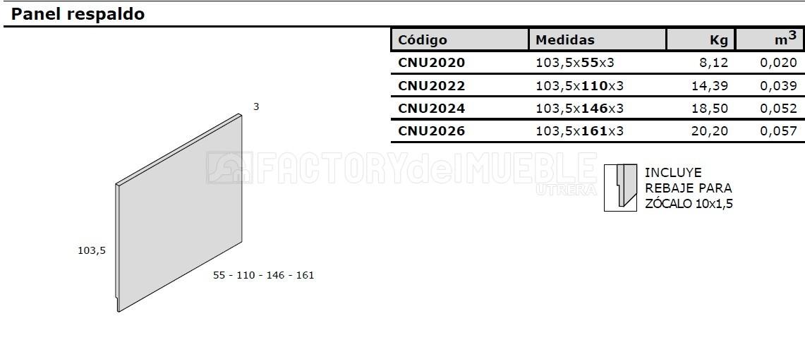 Cnu2020 _cnu2022 _cnu2024 _cnu2026