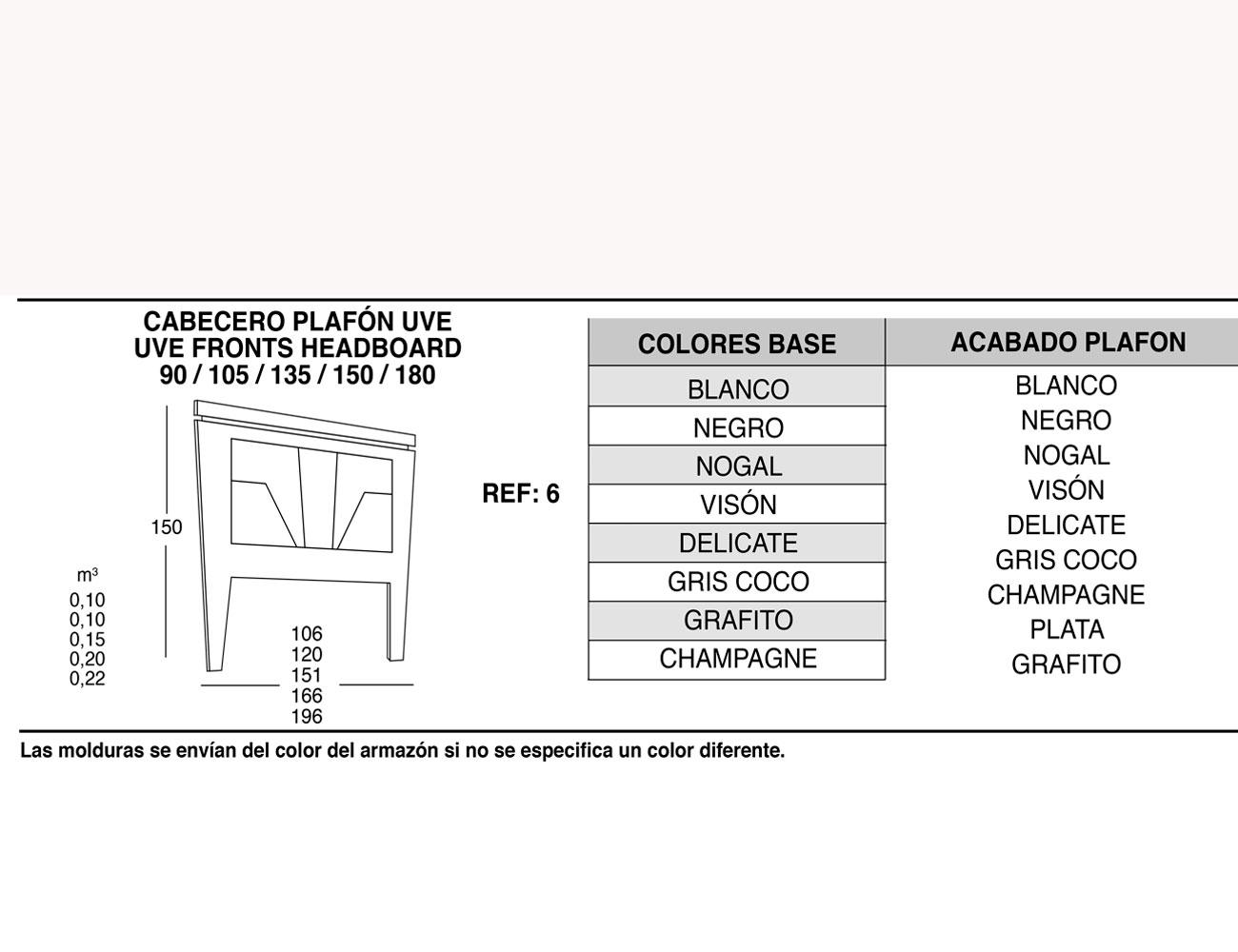 Cabecero plafon uve3